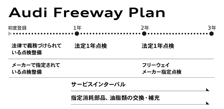 audi_freeway_plan_2.png