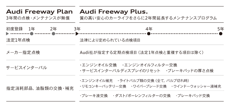 audi_freeway_plus_2.png