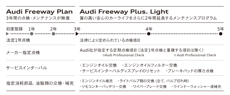 audi_freeway_plus_light.png