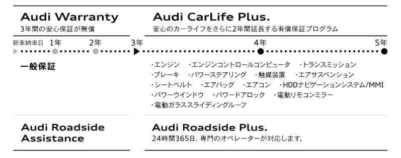 carlife_plus.png